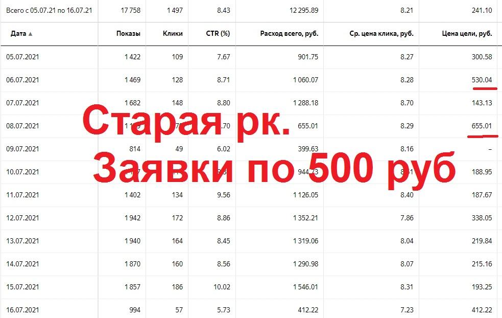Старая РК - Заявки по 500 рублей.